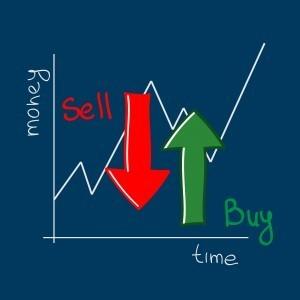 Die Strategie aufgrund Volatilitätsanzeigen in der Kondition des schwankenden Markts.