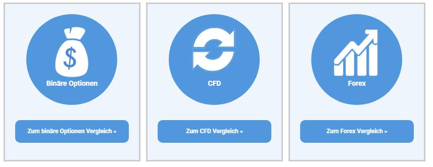 """Erfolgreiche Plattform für Brokervergleich auf """"Broker Aktuell""""!"""