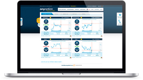 Review_Website_anyoption
