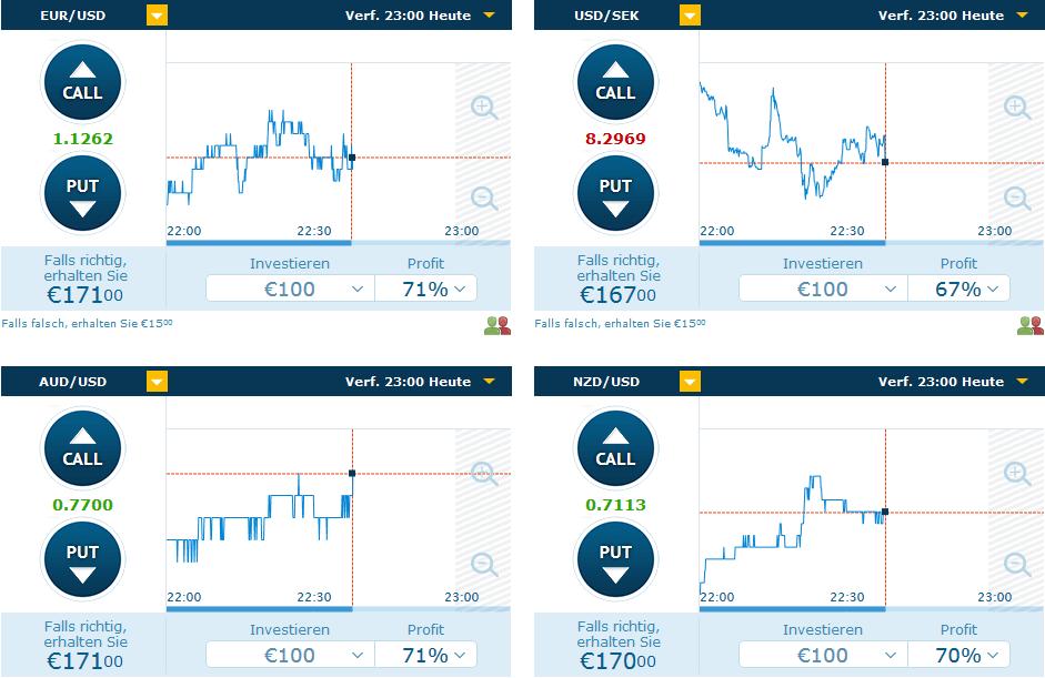 anyoption_handelsplattform